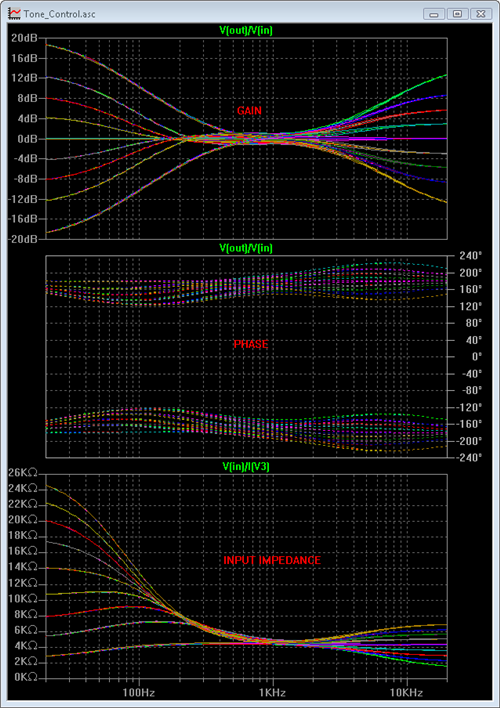 Baxandall tone control frequency response