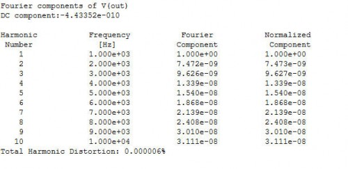 .FOUR with increased time resolution, Maximum Timestep is set to 10nS