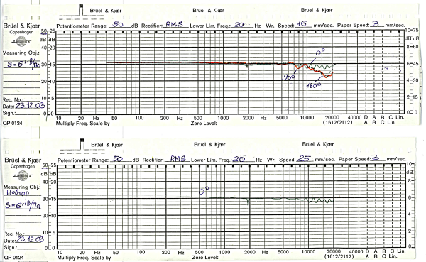 WM-60A frequency response